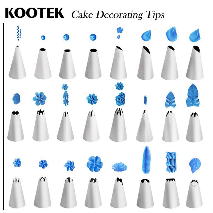 Basic Cake Decorating Tips Home Decor 2017